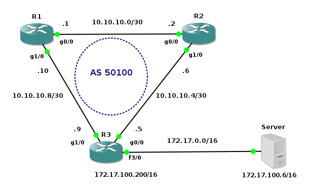 Picture2_GNS3_Lab_Topology