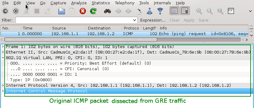Picture3_Wireshark_Capture_Dissected