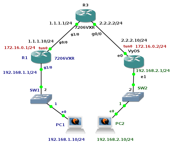 Cisco 3550 Switch Ios Download For Gns3