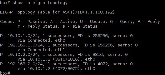 Picture3_EIGRP_Topology_Table